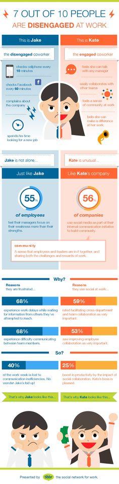 Engaged vs Disengaged Employees @ Pinfographics