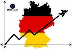 #Germany recorded Highest number of #Immigrants across the world...