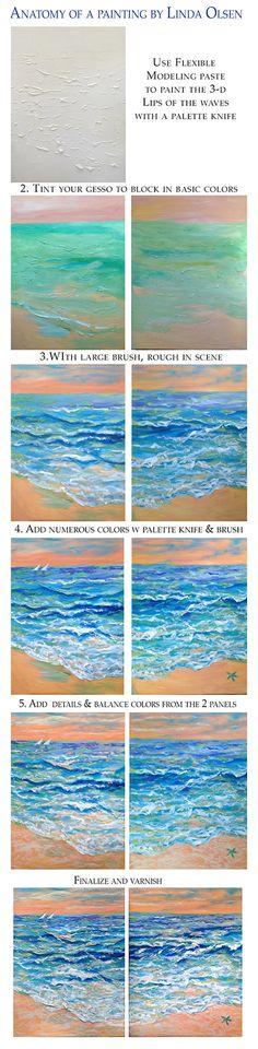 Painting lesson, tutorial, beach painting olsenartnews.wordpress.com