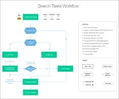 14. UX Design workflow showcase