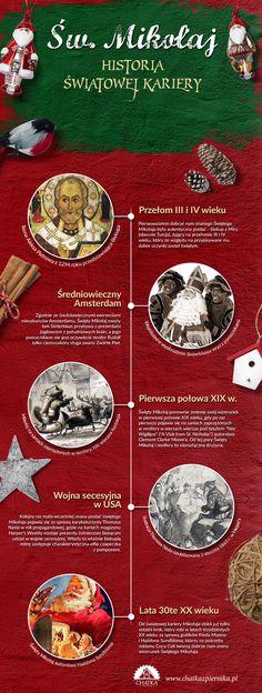 Czy wiecie, że pierwotnie pomocnikiem Św. Mikołaja nie był renifer Rudolf tylko ciemnoskóry sługa Zwarte Piet? Co Święty Mikołaj ma wspólnego z wojną secesyjną? Na te i parę innych pytań znajdziecie odpowiedź na infografice, jaką przygotowaliśmy z okazji nadchodzącego święta. Zapraszamy :)