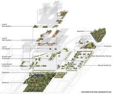09_FSHDC_Site-wideLandscape « Landscape Architecture Works | Landezine