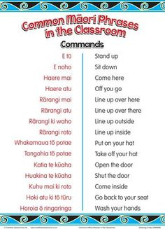 23 common commands and 6 common questions are listed on this fantastic chart in both Te Reo and English. Ideal for introducing everyday Maori language into classrooms Creative Teaching, Teaching Tools, Teaching Resources, Maori Songs, Classroom Commands, Waitangi Day, Maori Symbols, Zealand Tattoo, Maori Designs