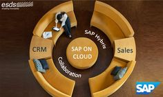 The SAP CEC suite of platforms gives large ventures Omni-channel client engagement instruments to support and improves their business (sales), promotions and client collaboration needs.