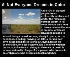 Amazing Facts About Dreams Interesting Facts About Dreams, Amazing Facts, Fascinating  Facts, Sleeping
