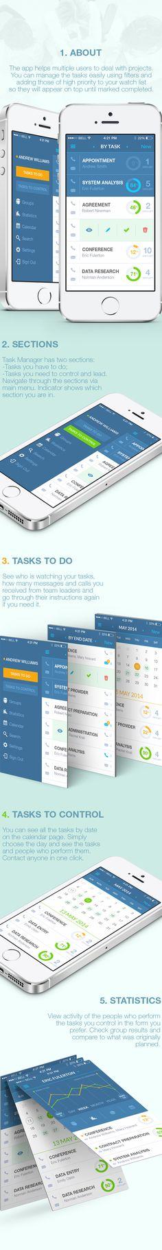 Task Manager App by Southwalk G, via Behance. Beautiful design.