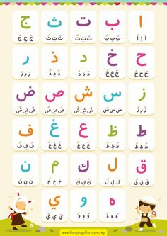 Free Printable : New Hijaiyah Poster | The Gang of Fur  #hijaiyah #arabic…