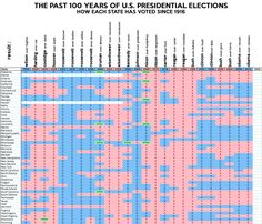 100 years of U.S. presidential elections: A table of how each state voted