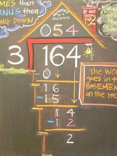 Waldorf ~ 3rd Grade ~ Vertical Math ~ Long Division waldorf-grade-3