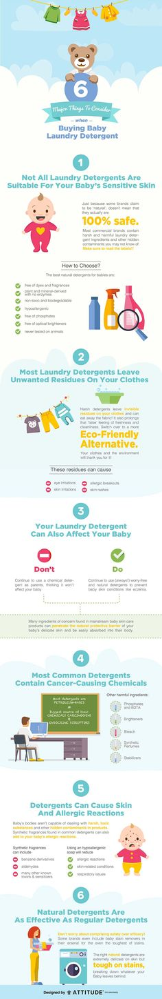As parents, our kids' health and well-being are our number one priority, but we sometimes overlook the less obvious threats that can affect their safety, such as harmful health hazards found in most mainstream laundry detergents and other household products. If you're a new parent, chances are baby...