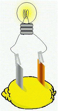 hypothesis for lemon battery experiment