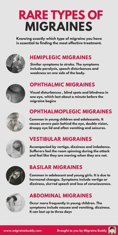 Migraines don't always come with a headache. Do you get any of these? Find out more here : http://www.migrainebuddy.com/types-of-migraines/
