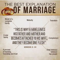 12 Happy Marriage Tips After 12 Years of Married Life - Happy Relationship Guide Marriage Prayer, Godly Marriage, Marriage Goals, Marriage Relationship, Marriage And Family, Marriage Quotes From The Bible, Happy Marriage Quotes, Catholic Marriage, Successful Marriage
