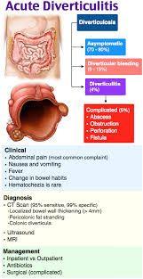 Image result for unconscious patient rosh review