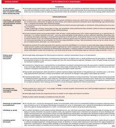 Reforma edukacji oświata nauczyciele szkoły - zdjęcie 2
