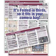 PhotoBert Photo CheatSheet for Nikon D3300 DSLR Camera: Picture 1 regular