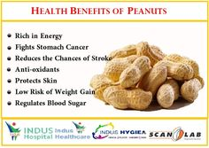 Health Benefits Of Peanuts...