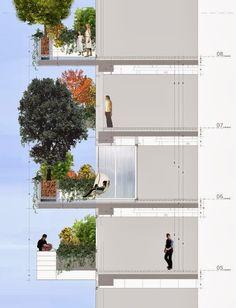 ALLPE Medio Ambiente Blog Medioambiente.org : El bosque vertical (en horizontal) de Stefano Boeri