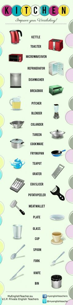Poster Vocabulary – 24 Tools in the Kitchen www.Poster Vocabulary – 24 Tools in the Kitchen www. English Time, English Course, English Fun, English Study, English Class, English Words, English Lessons, English Grammar, Teaching English