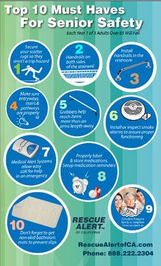 Senior safety is an important topic, and living independently for seniors holds many risks. To be both safe and independent, a senior's home must be modified as they age to allow them to live out their days in their own home safely and happily. These 10 must-haves for senior safety will help you to ensure your loved one's home is safe for them to live in, even as they get older.