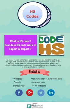 59 Best HS Codes - Import Export Data Report images in 2017 | Coding