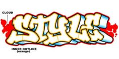Graffiti Tattoo Designs and Ideas Graffiti Letters Styles, Graffiti Lettering Fonts, Graffiti Tattoo, Graffiti Drawing, Graffiti Alphabet, Graffiti Art, Typography, Hand Lettering, Graffiti Creator