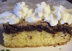Wiener Schnitten, ein gutes Rezept aus der Kategorie Kuchen. Bewertungen: 23. Durchschnitt: Ø 4,4.