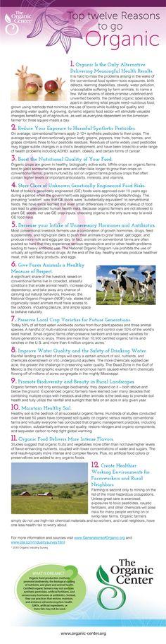 Organic Eating Benefits
