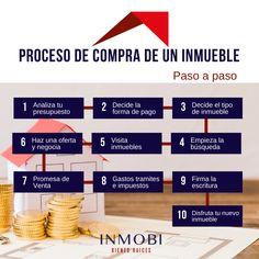 Cómo comprar un inmueble/propiedad/casa paso a paso Bienes Raises, Inmobiliaria Ideas, Home Buying Process, Data Science, Email Marketing, Instagram Feed, Advertising, Real Estate, Social Media