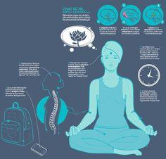 Benefícios da meditação (Foto: Revista Galileu)