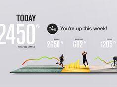 wow  //  Nike+ Dashboard - Josh Rhode