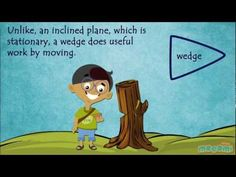 Wedge – Simple Machine - Physics for Kids. For more science stuff for kids, visit:  http://mocomi.com/learn/science/  Subscribe to our YouTube channel here http://www.youtube.com/user/mocomikids
