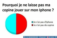 French Meme, Funny French, Funny Bunnies, Internet, Laugh Out Loud, Sarcasm, Haha, Funny Pictures, Funny Memes