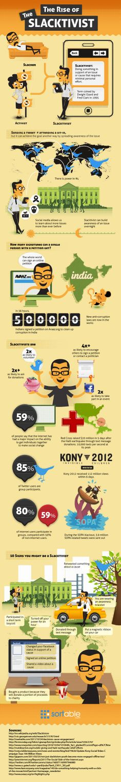 "infographic which takes a look at the rise of ""slacktivism"" and the power of social media."