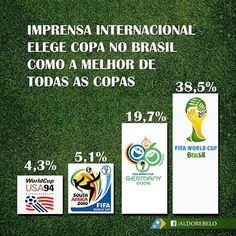 Segurança.com: Enquanto a grande mídia desqualifica a Copa realiz...
