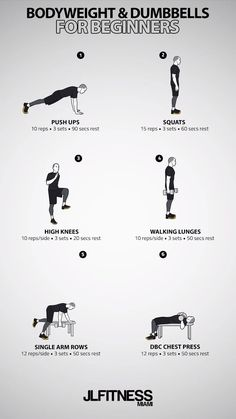 Bodyweight & Dumbbells For Beginners Bodyweight & Dumbbells For Beginners 6 exercises: 3 bodyweight, 3 with dumbbells. Gym Workout Videos, Ab Workout At Home, Gym Workouts, At Home Workouts, Reps And Sets, Calisthenics Workout, Dumbbell Workout Plan, Workout For Beginners, Body Weight
