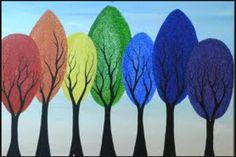 Elements Art Studio | Kids Painting Ideas