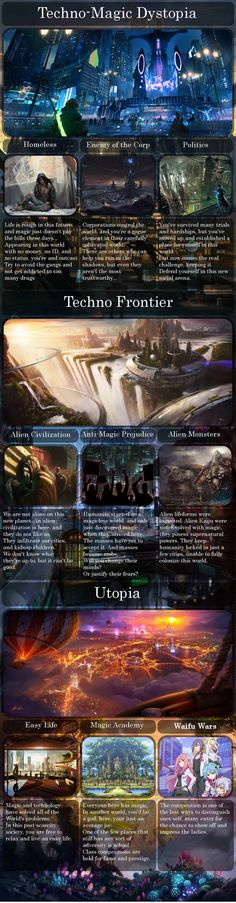 Post with 20535 views. Magical Power CYOA by Beldaru Writing Fantasy, Writing A Book, Writing Tips, Story Inspiration, Writing Inspiration, Fantasy World, Fantasy Art, Gato Anime, Create Your Own Adventure