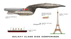 Galaxy Class size comparison