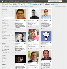 Personas: The Art and Science of Understanding the Person Behind the Visit - Moz