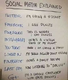 Is this what the social media is really about?