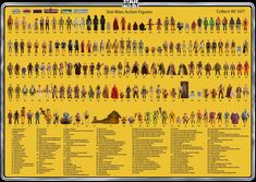 Star Wars (Vintage) Action Figures Checklist