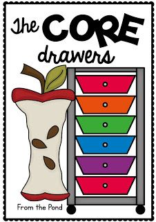 Frog Spot: Core Drawers. A lot of good common core ideas here!