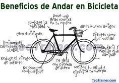 37 Beneficios de andar en Bicicleta. Amo andar en Bicicleta ... ahhhhh yess
