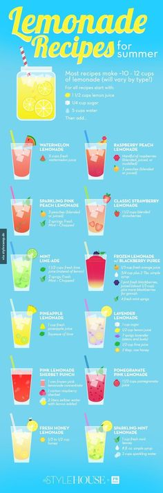 12 Unique Lemonade Recipes For Summer - Limonade - Juice Refreshing Drinks, Fun Drinks, Yummy Drinks, Healthy Drinks, Yummy Food, Tasty, Cold Drinks, Healthy Food, Healthy Detox