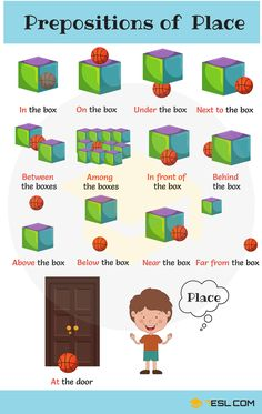 Prepositions for Kids! Prepositions with Pictures! Learn English Preposition pictures with example sentences, videos and ESL worksheets. Learn prepositions of place and movement for kids. English Grammar Tenses, English Prepositions, Teaching English Grammar, English Language Learning, English Writing, English Words, English Vocabulary, Prepositions Worksheets, Printable Worksheets