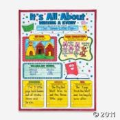it's all about writing story elements poster