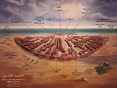 How the Very Old Kuwait looked like