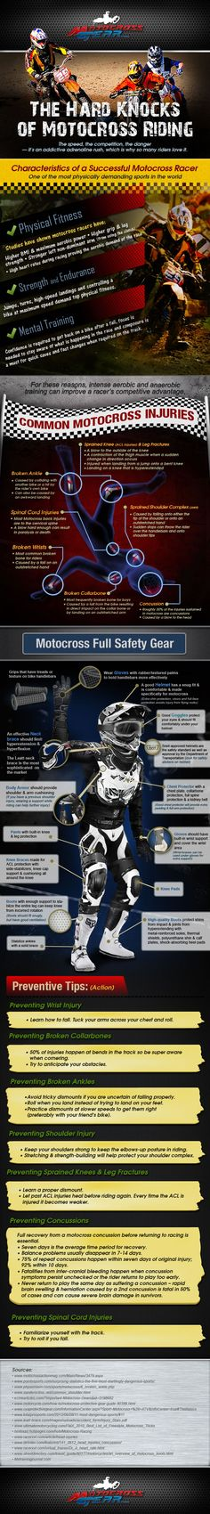 Infographic: The Hard Knocks of Motocross Riding