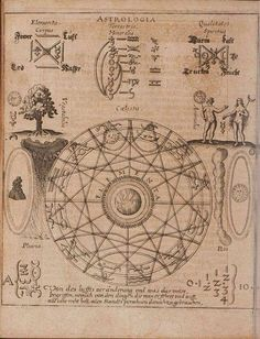Isoteric symbology - Image from 'Hermetischer Probier Stein.' (Hermetic Touchstone) by Oswald Croll (Kroll or Crollius) Occult Symbols, Occult Art, Ancient Symbols, Shaman Symbols, Art Ancien, Esoteric Art, Mystique, Book Of Shadows, Sacred Geometry